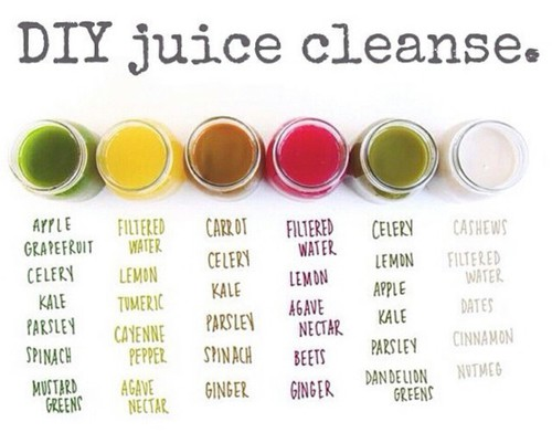 DIY Juice Cleanse